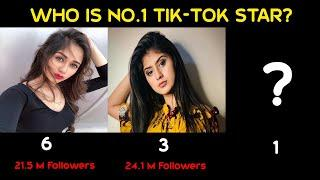Top 10 Tiktok Stars in India in 2020   Who is number one tiktok star   FAISU   RIYAZ ALI   NISHA