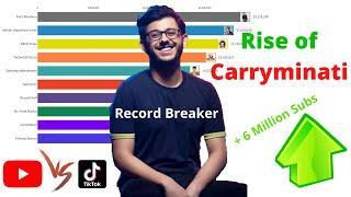 Rise of Carryminati | YouTube vs TikTok : The End video | Top 10 | Carryminati,Elvish Yadav,Thugesh