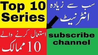 Top 10 Series||Top 10 Countries Internet Users||More Internet User Country||Hamari Dharti