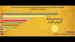 Coronavirus: Top 10 Countries  With Highest Number Of COVID-19 Cases ☹️