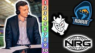 Top 10 Teams in North America: RLCS X NA Power Rankings