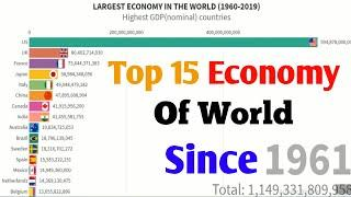 Top 10 Country GDP Ranking History (1960-2019) || World's Largest Economy since 1960