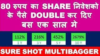 80 रुपय का ये Share कर राहा है मालामाल    top share below rupees 100   multibagger stocks 2020