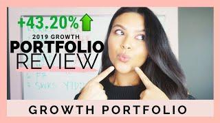 Investing for BEGINNERS | My TOP 10 GROWTH stocks for LONG TERM INVESTING!
