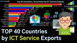 Top 40 Countries by Information and Communication Technology Service Exports, 1989 - 2019 [4K]