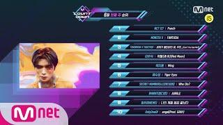 What are the TOP10 Songs in 1st week of June? M COUNTDOWN 200604 EP.668