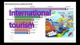 TOP 10 countries with the highest number of international tourists