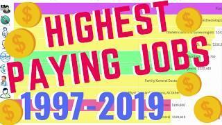 Top 10 Highest Paying Jobs (1997-2019) | Best Salary Job USA