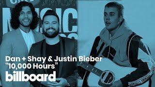 TOP COUNTRY SONGS This Week | Billboard Chart | Top 20 | Top 10 (January 18, 2020)