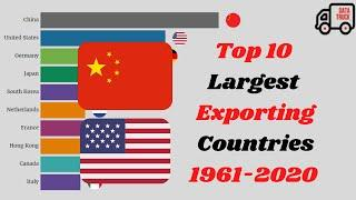 Top 10 Country Total Exports Ranking History (1961-2020)