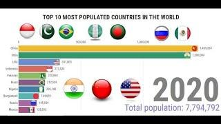 Top 10 country with the largest population in the world / top 10 knowledge