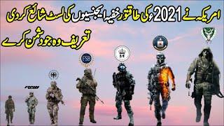 Top 10 Most Powerful Secret Agency In the world 2021   Search Point