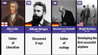 The Top 100 Greatest Minds of All Time
