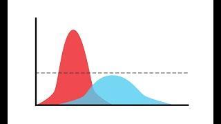 III. Normal Distribution