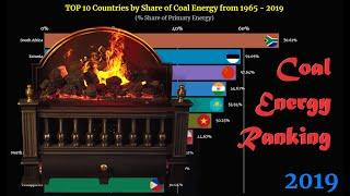 Coal Energy Ranking | TOP 10 Country from 1965 to 2019