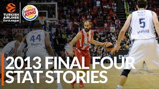 2013 Final Four Stat Stories