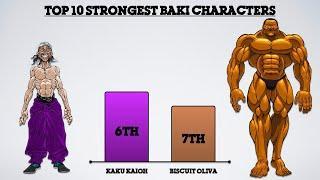 Top 10 Strongest Baki Characters