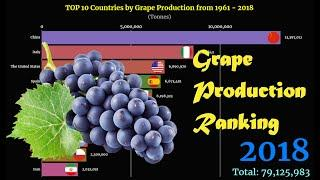 Grape Production Ranking   TOP 10 Country from 1961 to 2018