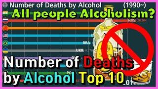 The Number of Deaths by Alcohol Top 10 in graph (1990~)