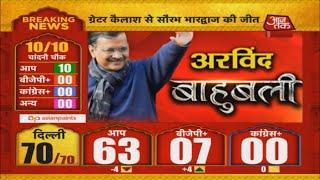 Delhi Election 2020 LIVE Results | Aaj Tak Live News | AAP Crosses 60 Mark | Hindi News Live