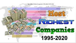 Top 10 Most richest companies In The World  1995-2020