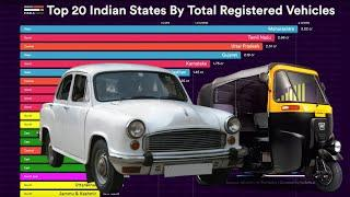 Top 20 States Ranked By Number of Vehicles (2001 - 2022)