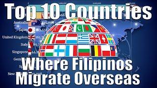 Top 10 Countries Where Filipinos Migrate Overseas