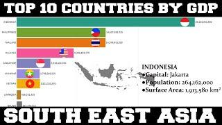 Top 10 Country GDP South East Asia Economy ASEAN Ranking (1965-2019)