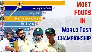 Most Fours in World Test Championship (2019 - 2021)   Top 10 Best Batsmen