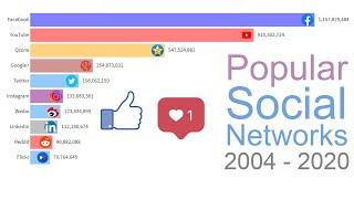 Most popular Social Networks in 2004-2020. Top 10 social networks 2020.