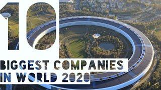 Top 10 biggest companies in the world 2020