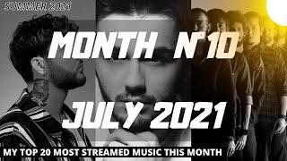 MY TOP 20 MOST STREAMED MUSIC THIS MONTH (MONTH N°10) JULY 2021