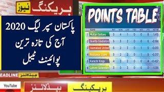 PSL 2020 Latest Point Table After Match 15 ll PSL 5 Point Table _ Talib Sports