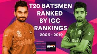 Top 15 Batsmen by T20 ICC Rankings (2006 - 2019)