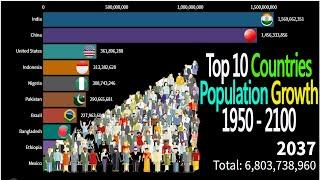 Top 10 Countries by population 1950-2100 | Most populated countries in the world | populated country