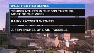 Noon Weather Report