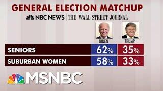 Biden Leads 14 Points Nationally, Also Up With Seniors, Suburban Women | Morning Joe | MSNBC
