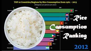 Rice Consumption Ranking | TOP 10 Country from 1961 to 2013
