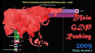 Asia GDP Ranking | TOP 10 Country from 1960 to 2018