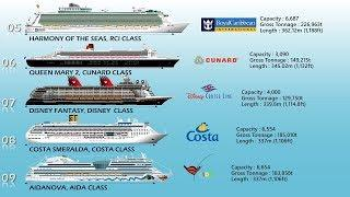 Top 10 Longest Cruise Ships in the World by Cruise Line (2020)