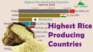 TOP 10 RICE PRODUCTIONS COUNTRY / WORLDWIDE [1960-2020] Highest RICE PRODUCTION
