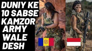 दुनिया के 10 सबसे कमज़ोर आर्मी वाले देश | Top 10 Weakest Army in the World