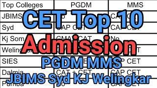 CET. PGDM MMS JBIMS Sydenham KJ Somaiya Welingkar. Complete Admission Process of Top 10 Colleges.