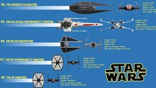 10 Fastest Star Wars Ships | Atmospheric Speed Comparison Of Star Wars Starships