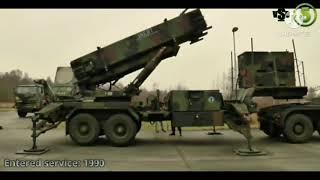 WORLD TOP 10 MOST POWERFUL  ANTI AIRCRAFT MISSILE SYSTEM  2021..