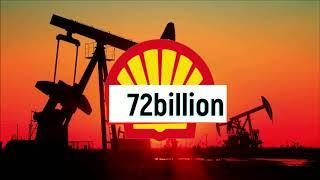 TOP 10 WORLD'S LARGEST COMPANIES IN 2020