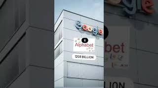 Top 10 richest companies in the world. #companies #company #knowledge