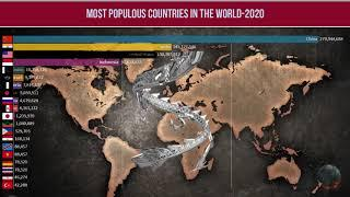 world population by country | world population 2020 | TOP 10 MOST POPULOUS COUNTRIES