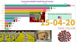 Coronavirus Updated Death Count|Top 10 Country COVID-19 Deaths|Racing Bar Chart|Latest News