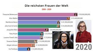 Top 10 richest woman in the world - Top 10 der reichsten Frauen der Welt